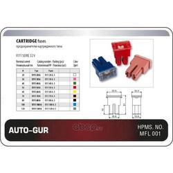 Деталь (Auto-GUR) AGFJ1140A