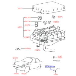 Предохранитель (Hyundai-KIA) 9182522000