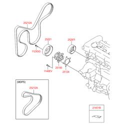 Приводной ремень (Hyundai-KIA) 252122B120