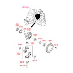Упорное кольцо КПП (Hyundai-KIA) 4323923054