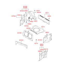 Обивка багажника (Hyundai-KIA) 8576025201AQ