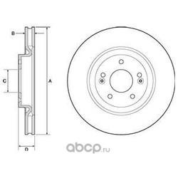 Тормозной диск (Delphi) BG4683C