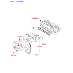 Защита двигателя (Hyundai-KIA) 2852523602