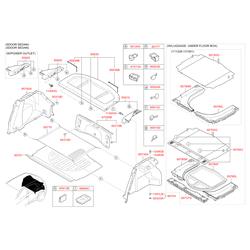 Шторка багажного отсека (Hyundai-KIA) 85930A6500RY