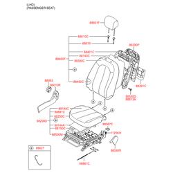 Чехол подушки сиденья водителя (Hyundai-KIA) 882602R010FCC
