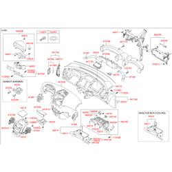 Панель приборного щитка (Hyundai-KIA) 847602R000WK