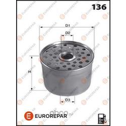 Фильтр (EUROREPAR) E148104
