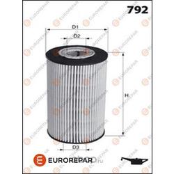 Фильтр масляный (EUROREPAR) E149206