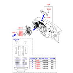 Блок предохранителей (Hyundai-KIA) 919501G010