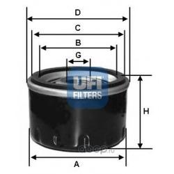 Масляный фильтр (UFI) 2345200