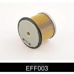 Топливный фильтр (Comline) EFF003