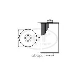 Масляный фильтр (SCT) SH4053P