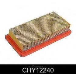 Воздушный фильтр (Comline) CHY12240