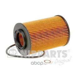 Масляный фильтр (Nipparts) J1310506