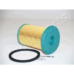Фильтр топливный (Japanparts) FCECO075