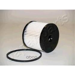 Топливный фильтр (Japanparts) FCECO019