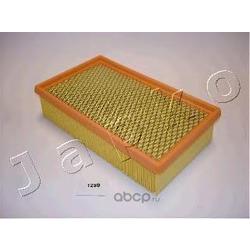 Воздушный фильтр (JAPKO) 20128