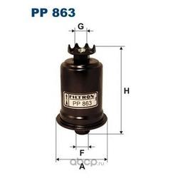Фильтр топливный Filtron (Filtron) PP863