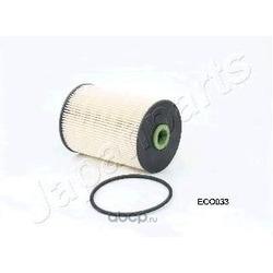 Топливный фильтр (Japanparts) FCECO033