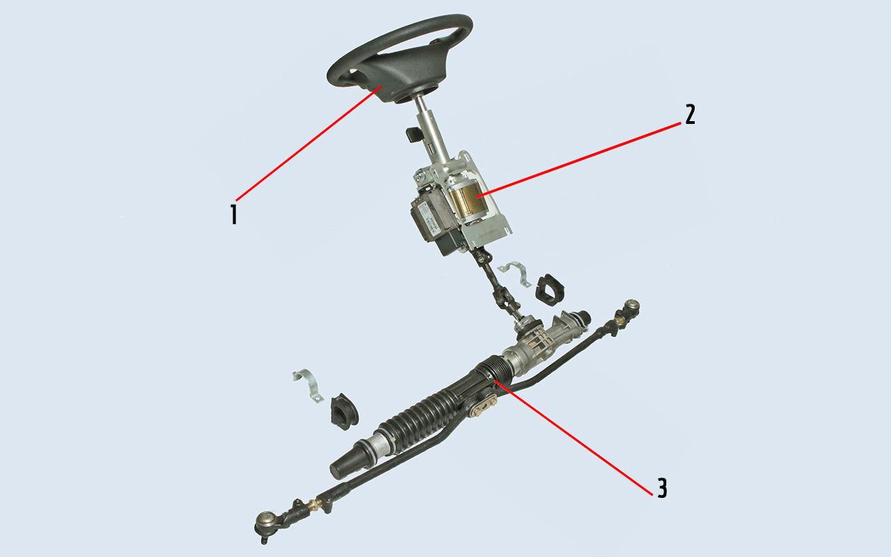 Электрический усилитель (ЭУР), встроенный в рулевую колонку